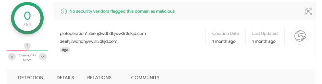 A screenshot of VirusTotal results for l291067a.justinstalledpanel.com